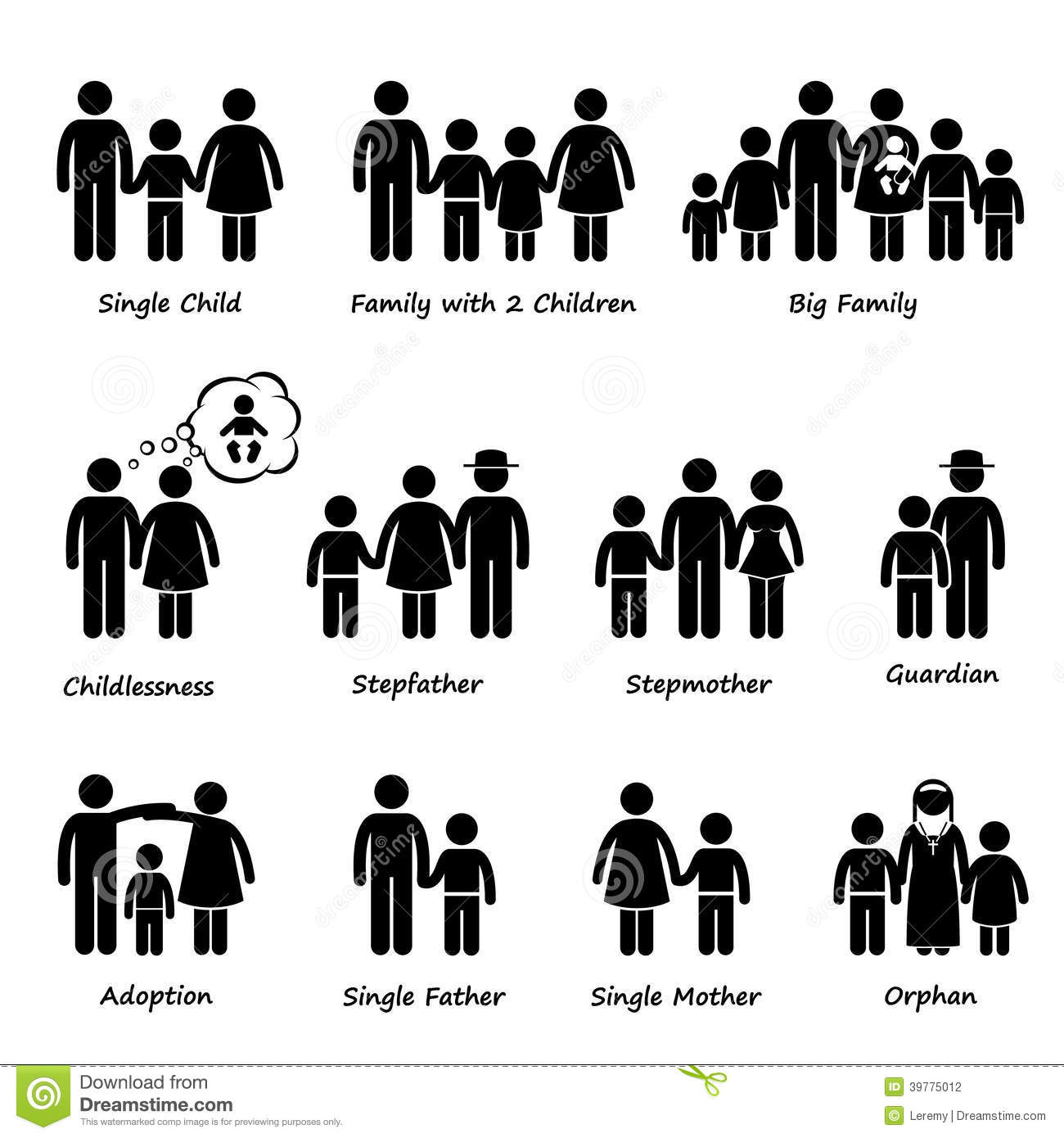 Quotes About Different Types Of Families 16 Quotes