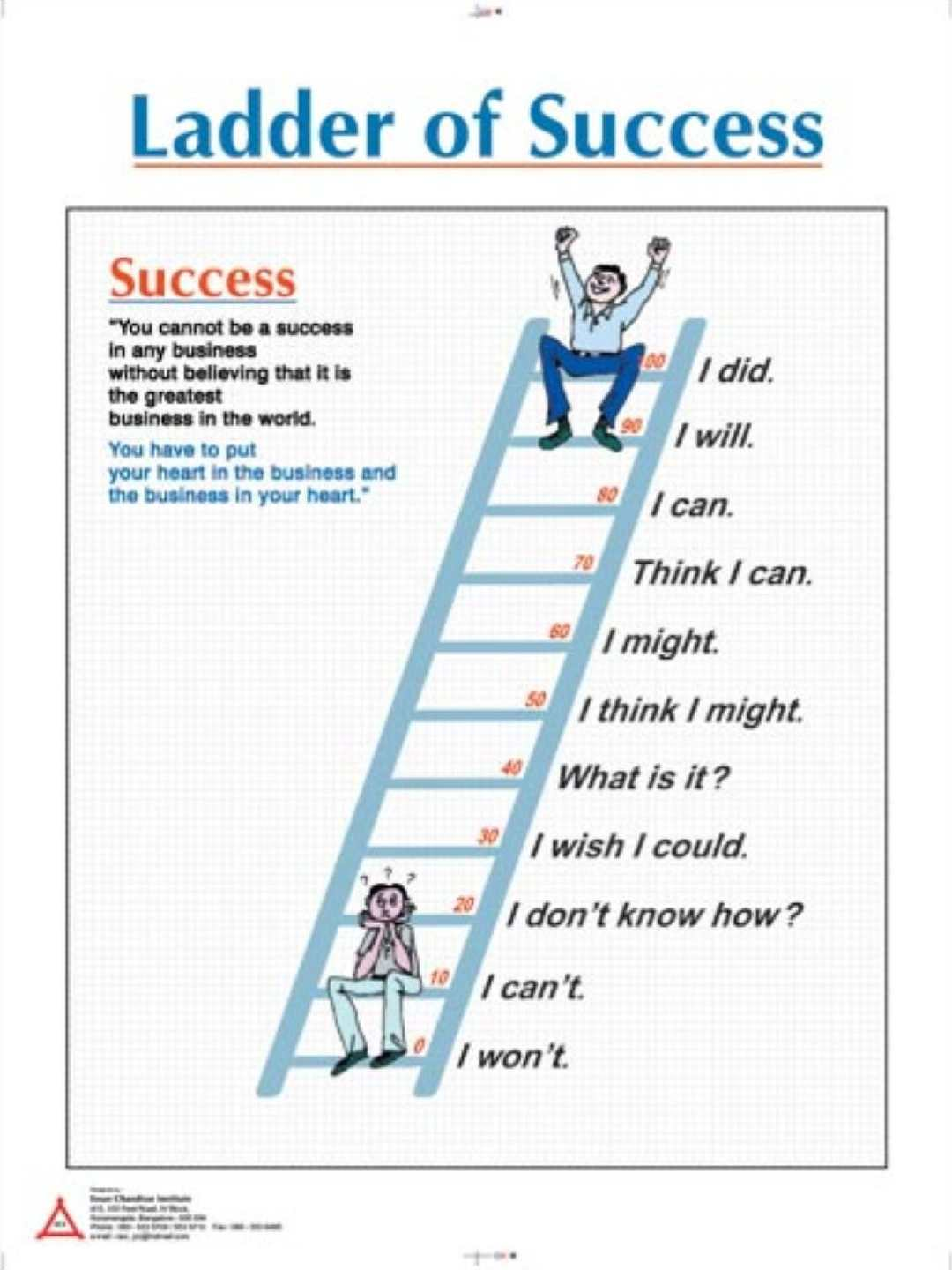 Quotes About Ladder To Success 47 Quotes