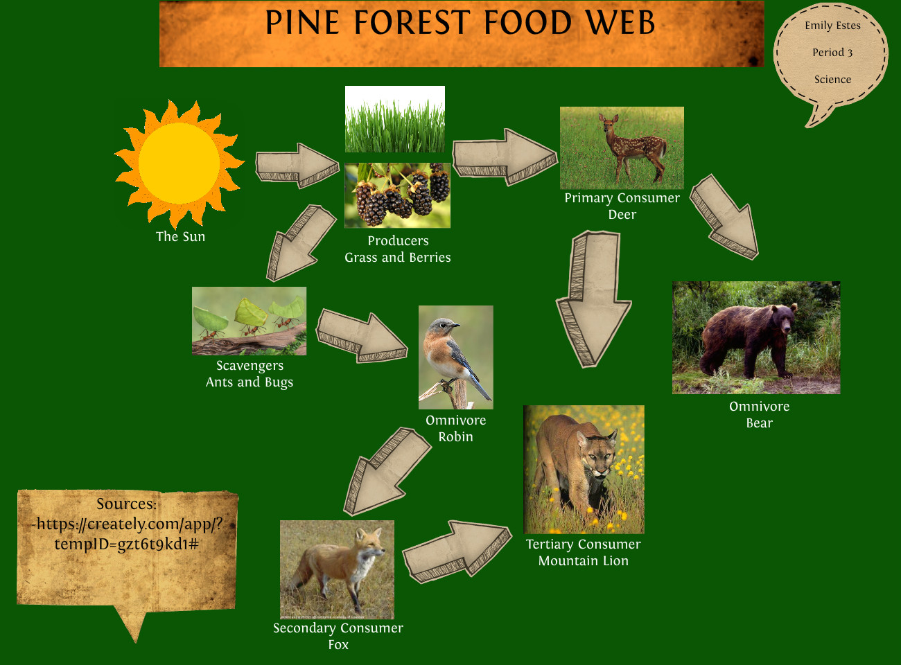 Quotes About Animal Food 84 Quotes