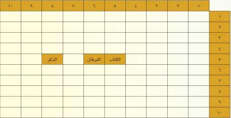 جمعية القرآن الكريم للتوجيه والإرشاد لبنان