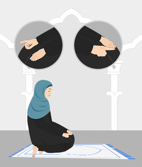 Image result for Tashahud