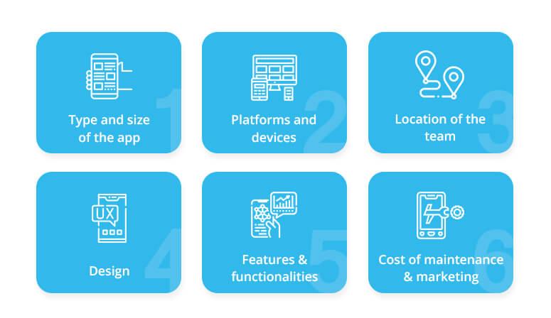 hire mobile developer cost