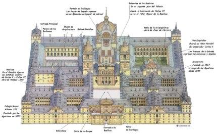 plano monasterio