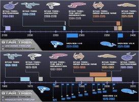 Star-Trek-Timelines