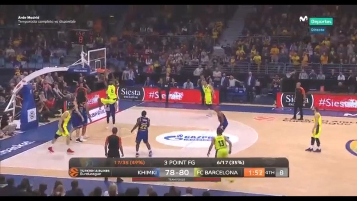 Resultados de la Euroliga de Baloncesto 2018-19