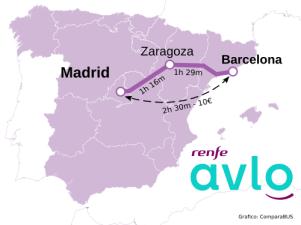mapa-tren-renfe-avlo-madrid-zaragoza-barcelona