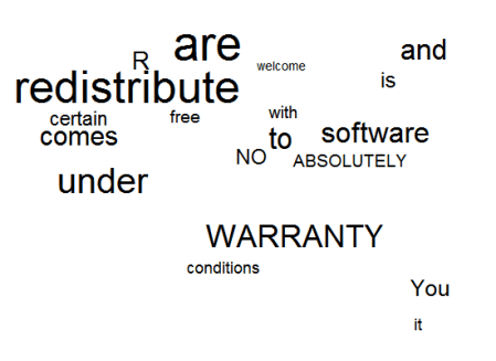 Simulated Tag Cloud with R function pointLabel() in maptools