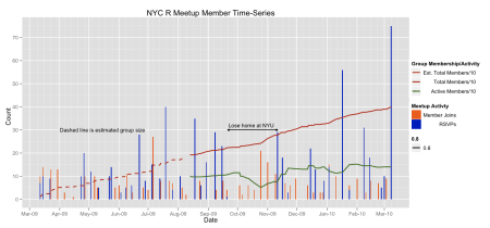 meet_timeseries.png