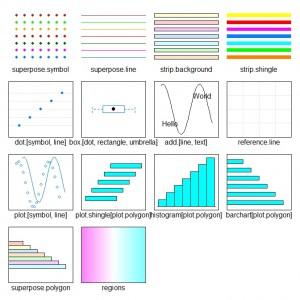 Lattice Graphics Settings