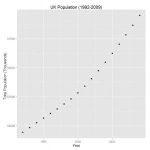 ggplot2 Scatter plot