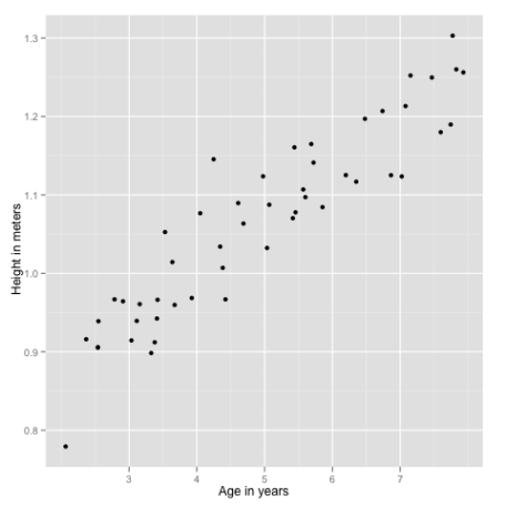 http://al3xandr3.github.com/img/ml-ex2-data.png
