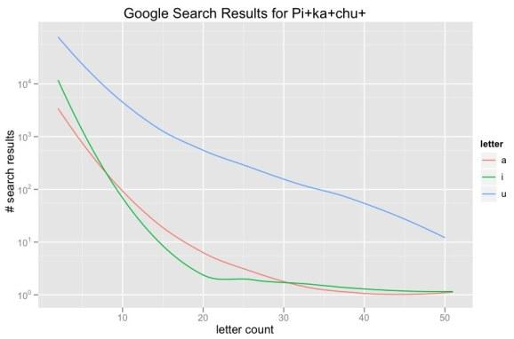 pikachu-graph2