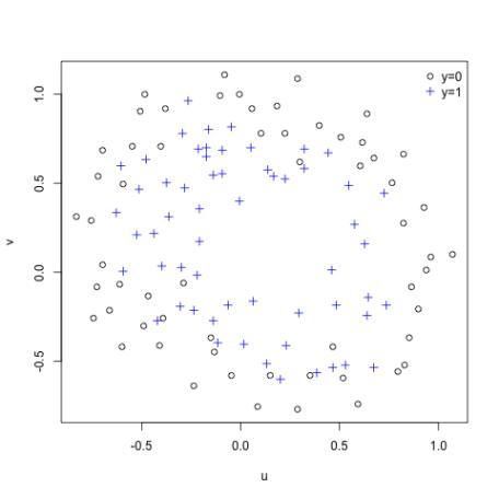 http://al3xandr3.github.com/img/ml-ex52-data.png