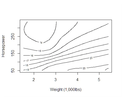 Convert R Plot To Ggplot