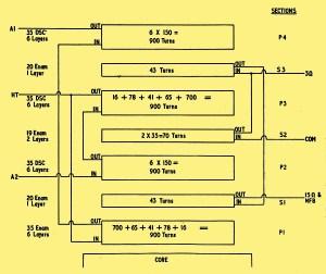 The 'Virtuoso' 11 Watt HiFi Amplifier