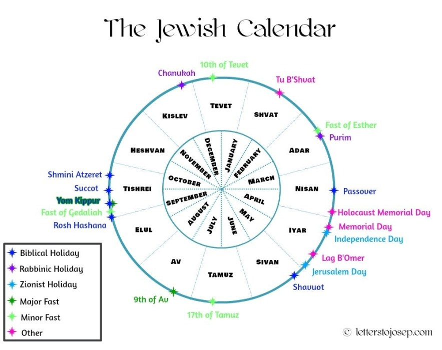 September 28 2019 Jewish Calendar Jewish Calendar   waygoodsite