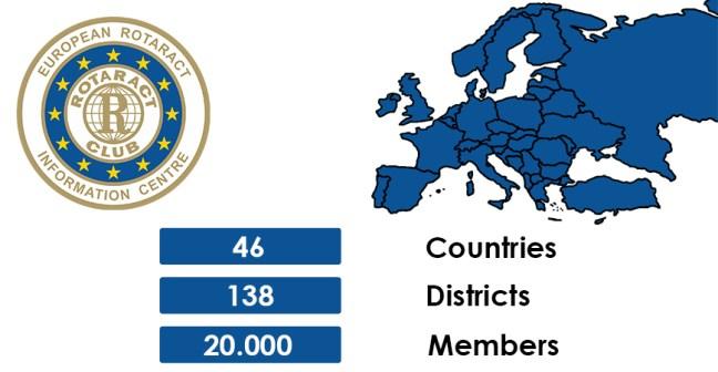 Rotaract-International_en