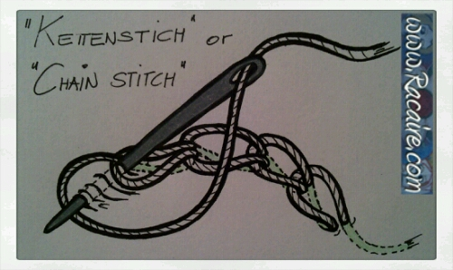 Hand-sewing_Chain-Stitch