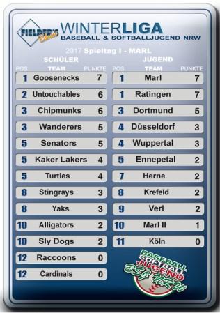 Winterliga Plakate-2017-TABELLE.indd
