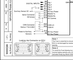 Race Technology Knowledge Base   ECUType  MoTeCM84