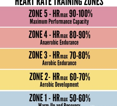 5-Heart-Rate-Zones_WEB