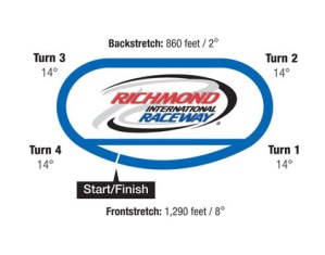 richmond-track.jpg