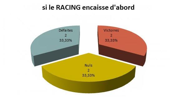racing encaisse 2