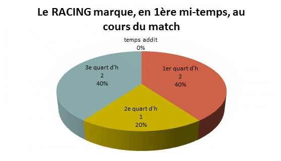 racing march au court