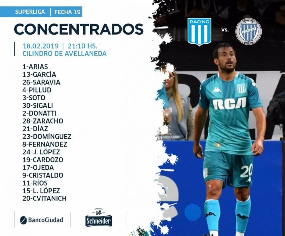 Racing recupera su liderazgo en la Superliga argentina