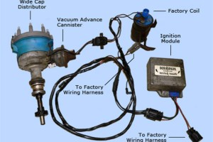 Converting from Points to Electronic Ignition – RacingJunk News