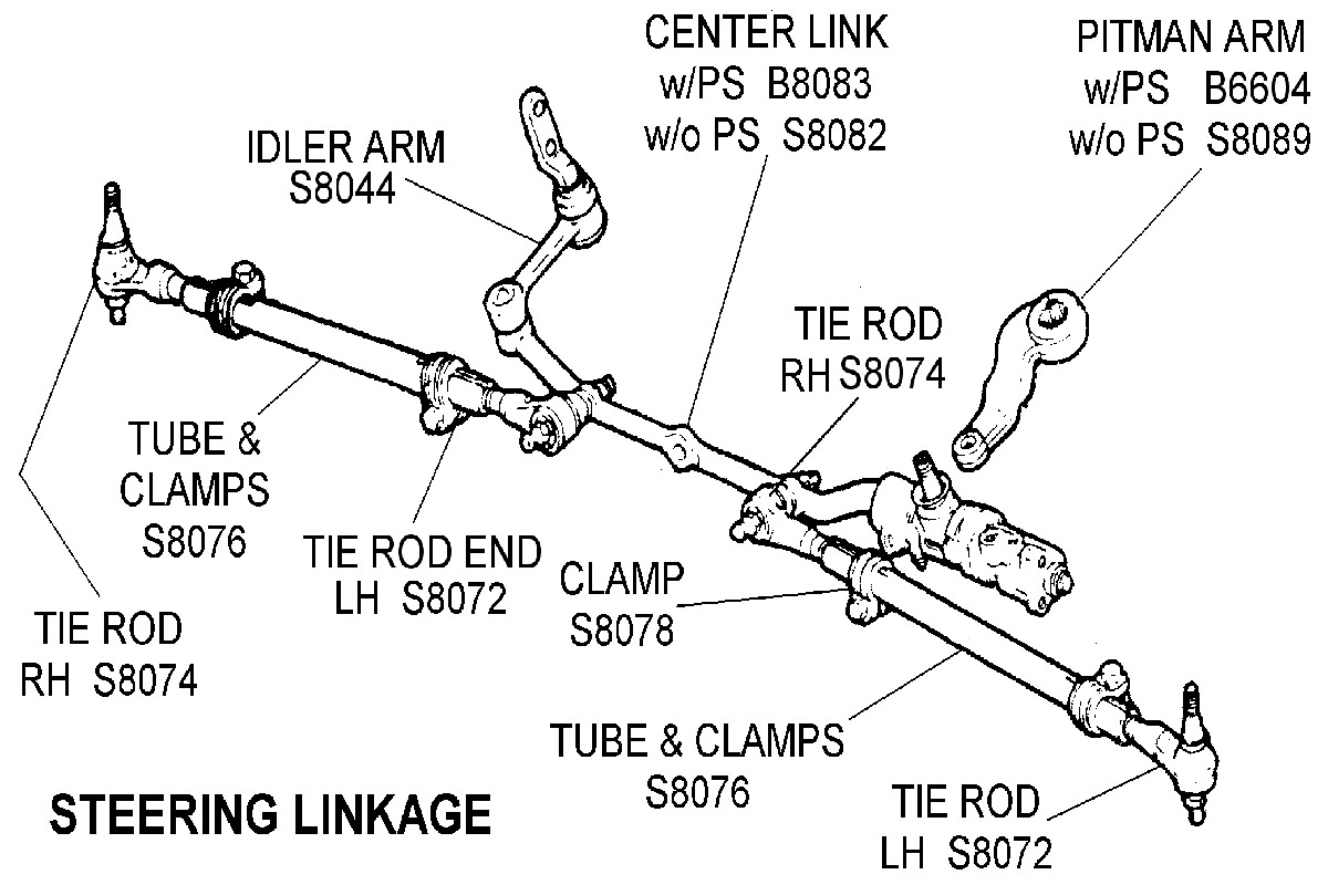 marine steering rack steering components diagram