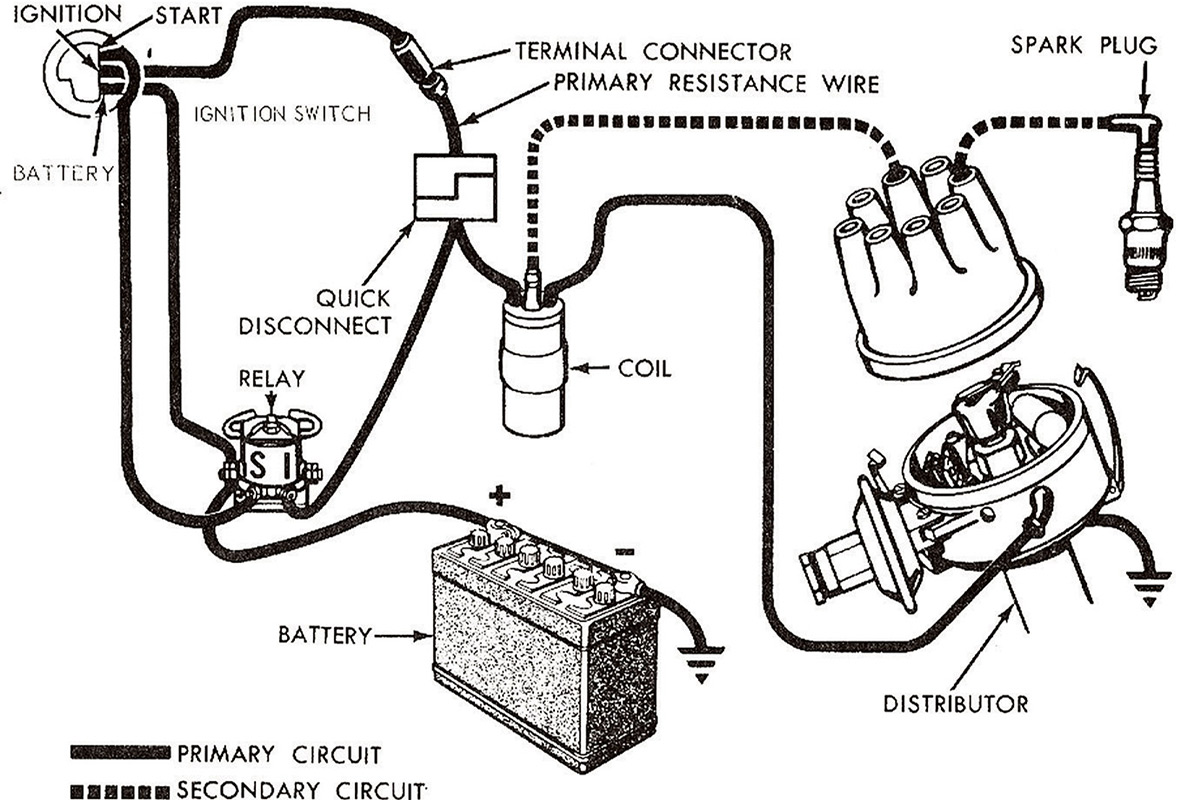 Gm Hei Distributor And Coil Wiring Diagram Collection