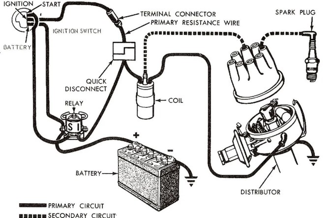 accel street billet distributor wiring diagram accel wiring msd 8365 gm hei billet distributor performance s ignition coil distributor wiring diagram