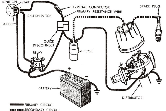 distributor wiring diagram distributor image accel street billet distributor wiring diagram accel wiring on distributor wiring diagram