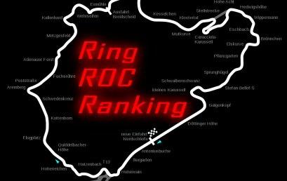 Ring ROC Ranking (Nordschleife)