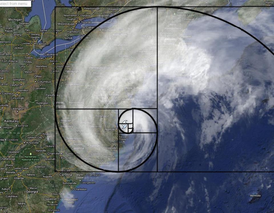 Fibonacci nos movimentos ciclônicos