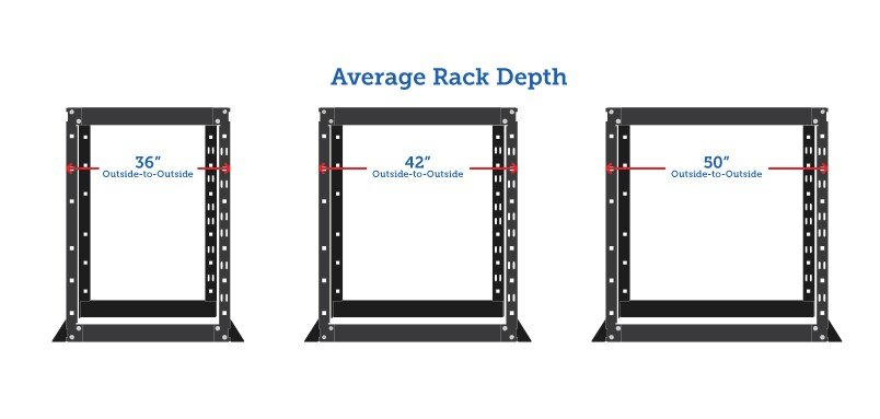 how adjustable server mounting depth