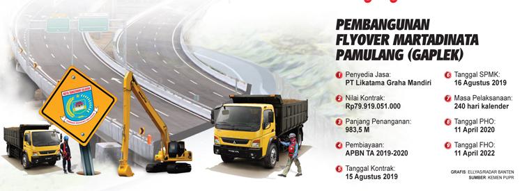 Flyover Gaplek Kelar, Kado berikutnya Untuk Warga Pamulang Berbahagia