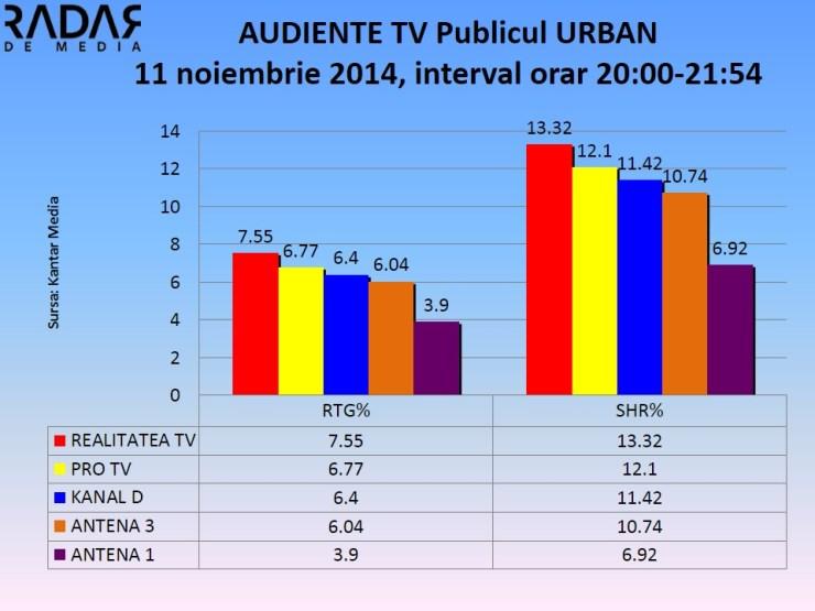 Audiente 11 nov 2014 dezbatere ponta iohannis (2)