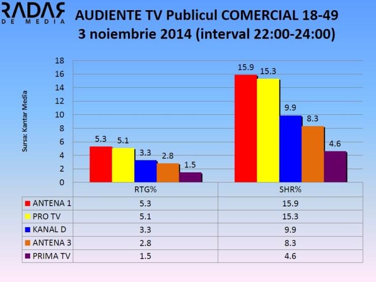 Audiente 3 nov 2014 - publicul comercial  (5)