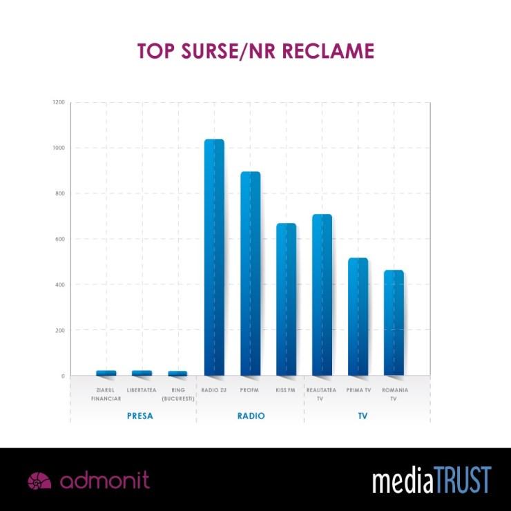 MTR chart1