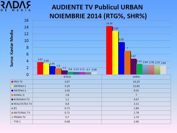 AUDIENTE GENERALE DEC 2014 -urban