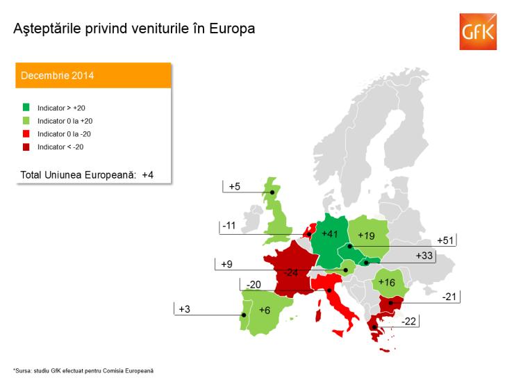 STUDIU asteptarile privind veniturile_T4_2014