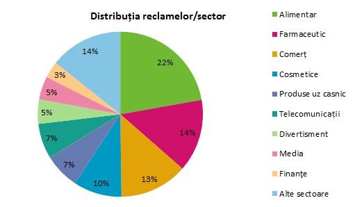 Advertoseri raport mediatrust (6)