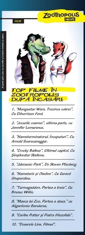 zootropolis_top filme