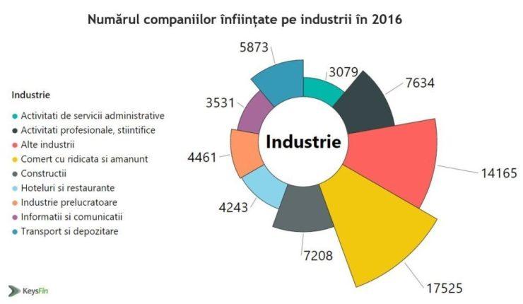 infografic-keysfin-1
