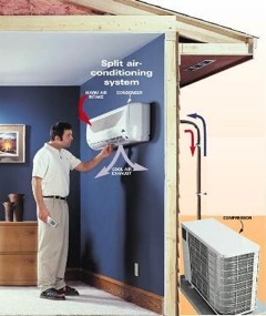 How to use a minisplit ductless system to correct