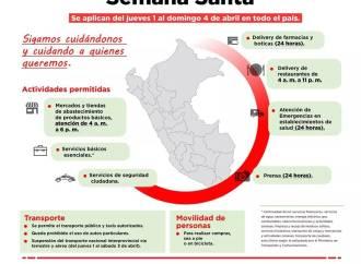 Cuarentena en Semana Santa: Conoce las actividades permitidas para estos días