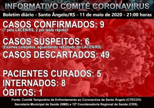 COVID-CONFIRMDOS