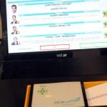 Las listas de candidatos del Departamento San Carlos